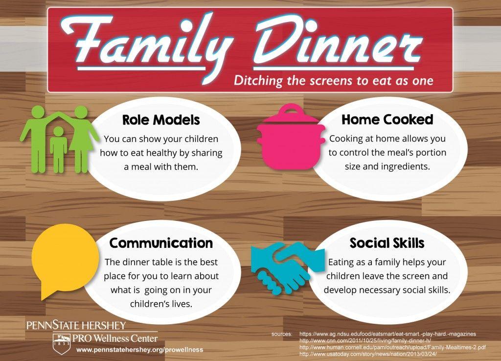 Family Dinner Infographic | Family dinner, Dinner, Infographic