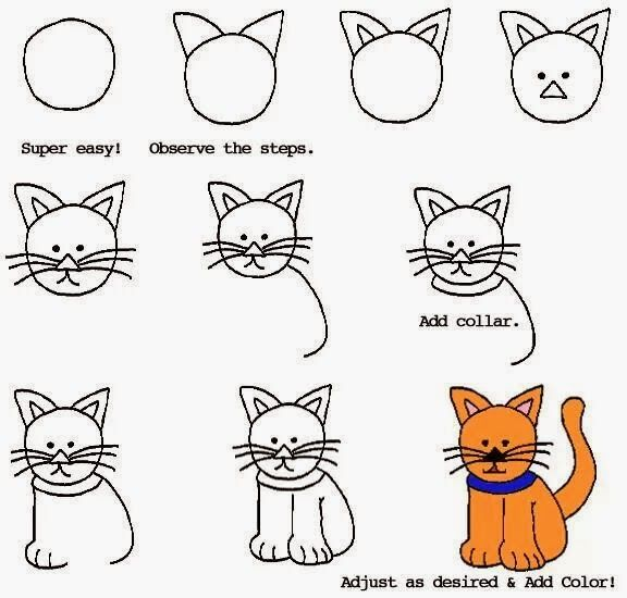 How to draw a cat reminds me of the ed emberly books i used to do with the kids when i was a teacher knodel
