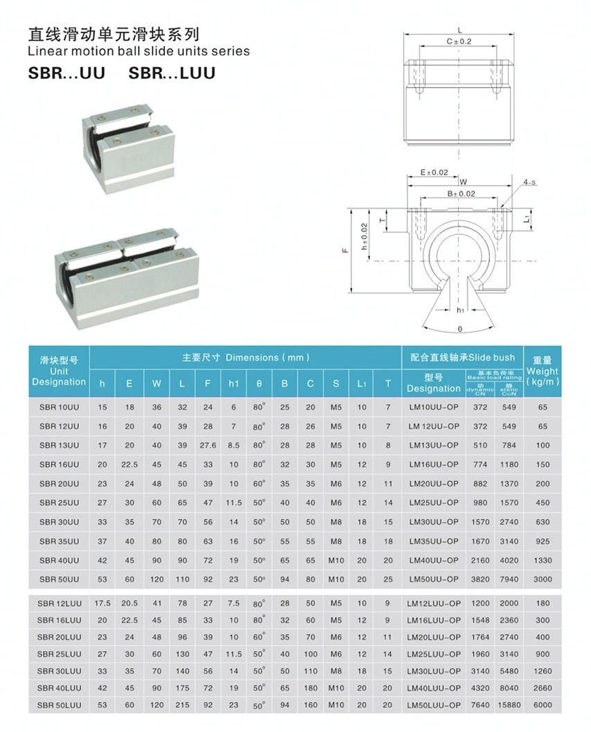 Linear Rails 2pcs SBR16-1000mm Linear Slide Rail Shaft 4pcs SBR16UU Baring Slide Block Linear Rails and Bearings