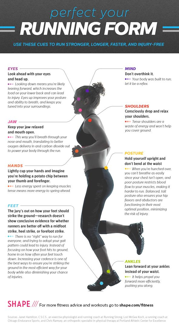 Run Faster, Longer, Stronger, and Injury-Free | Running form ...