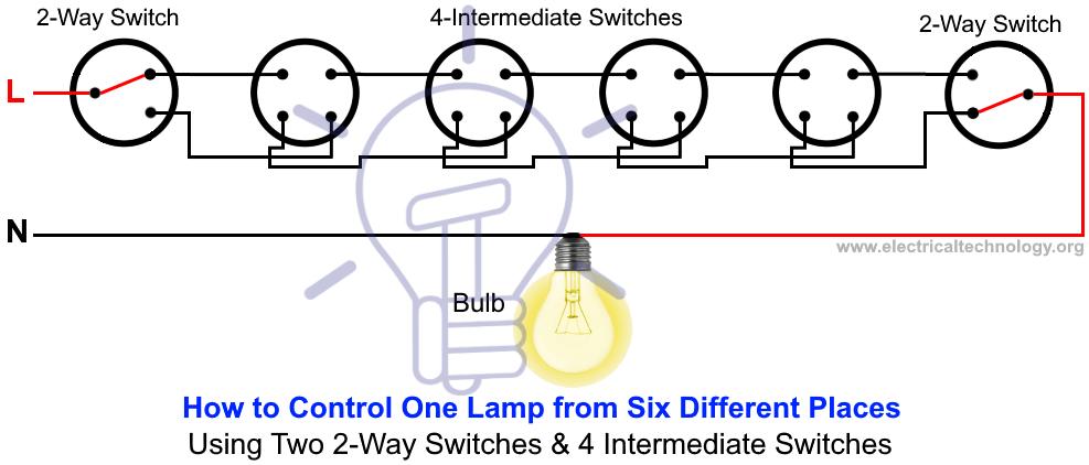 Intermediate Switch (4 Way Switch) - Construction, Working ... on wiring a 3-way switch, 4-way switch diagram with power to the 4 way switch, installing a 4-way switch,