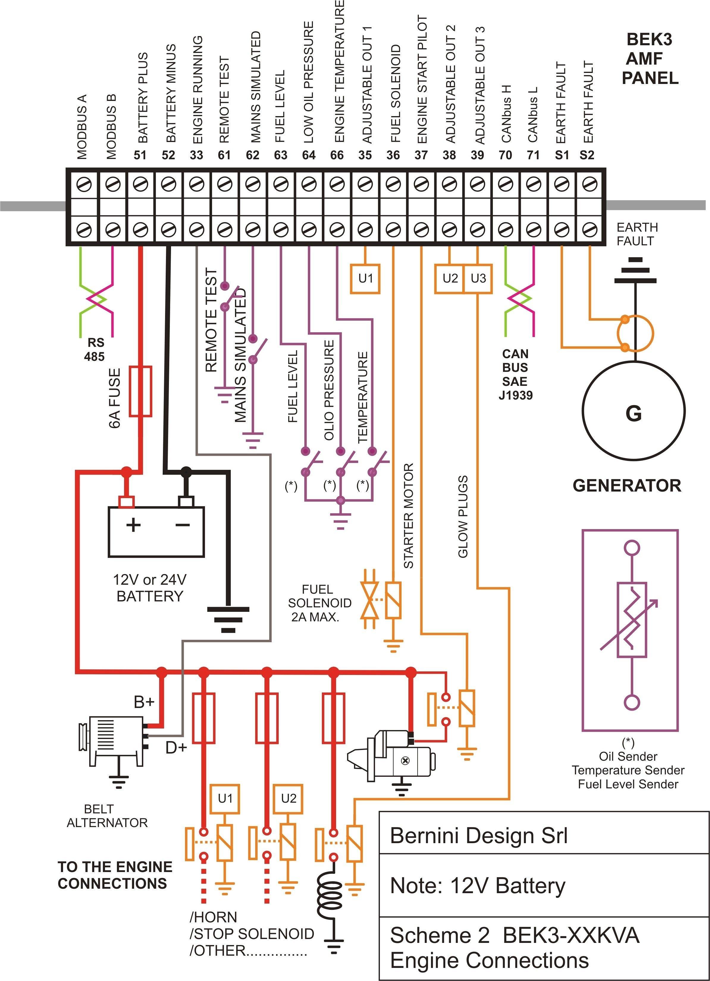 Rat Rod Basic Wiring Diagram