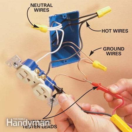 Add An Electrical Outlet Home Electrical Wiring Diy Electrical Electrical Outlets