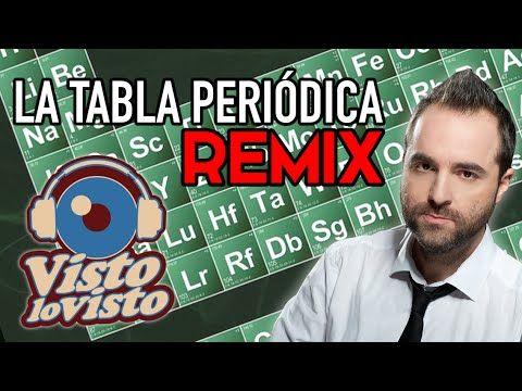 Ral prez la tabla peridica remix youtube curious fun ral prez la tabla peridica remix youtube urtaz Choice Image