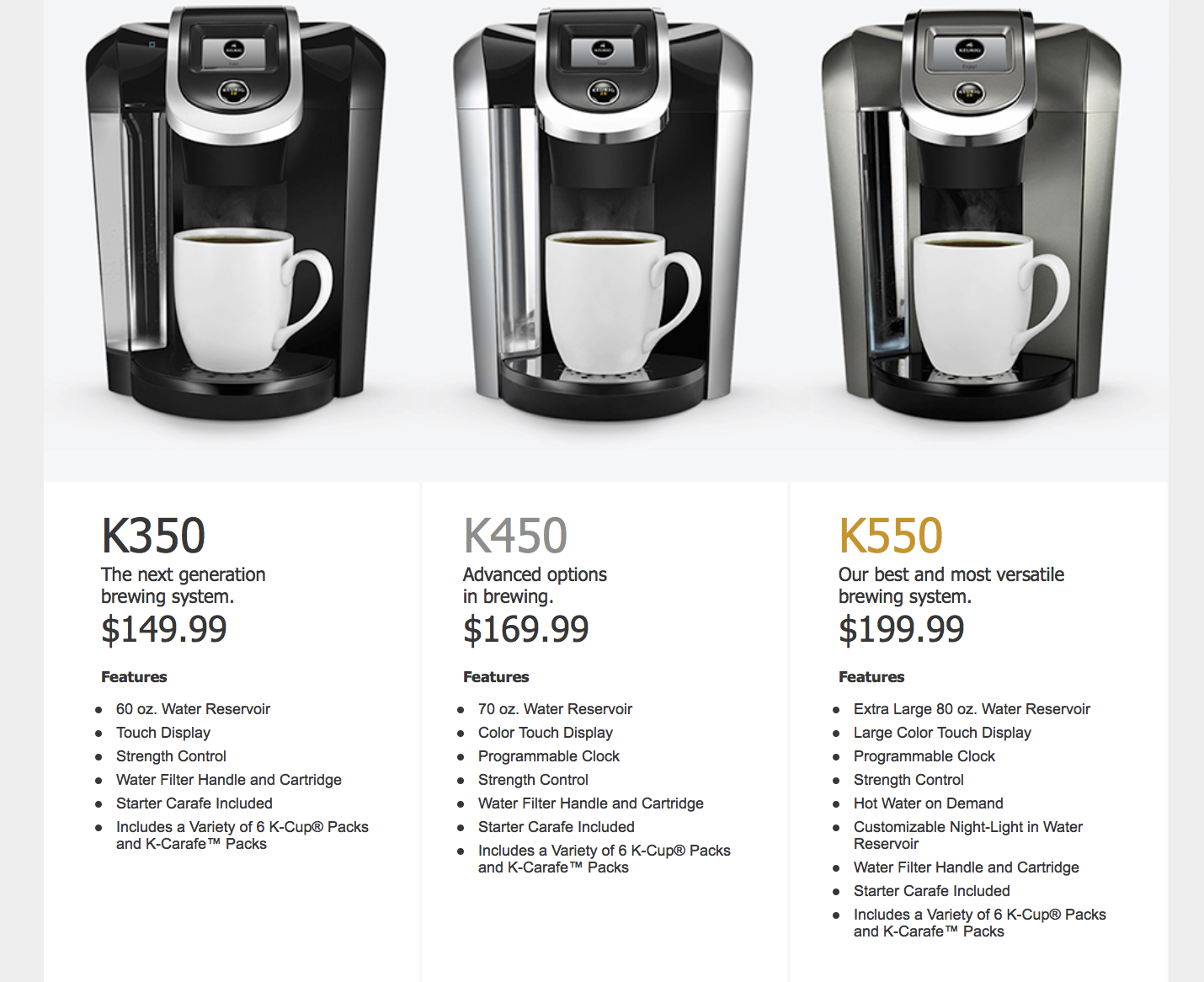 Ken's Kreations KEURIG 2.0 REVIEW / HOW TO USE ANY KCUP