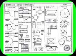 Image Result For Simbologia De Planos Arquitectonicos Pdf