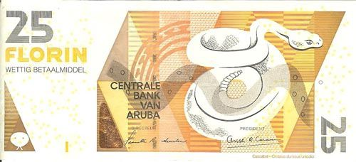 Aruban Florin Awg Currency Calculator And Exchange Rate