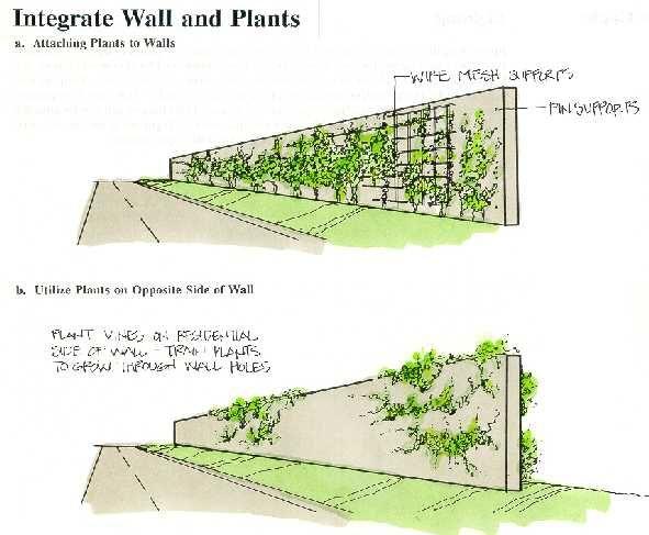 Noise Barrier Design Guidelines | Landscape design in 2019 | Sound