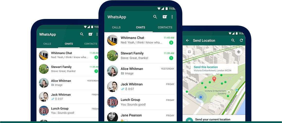 Whats App, Its features and functionalities invites anyone