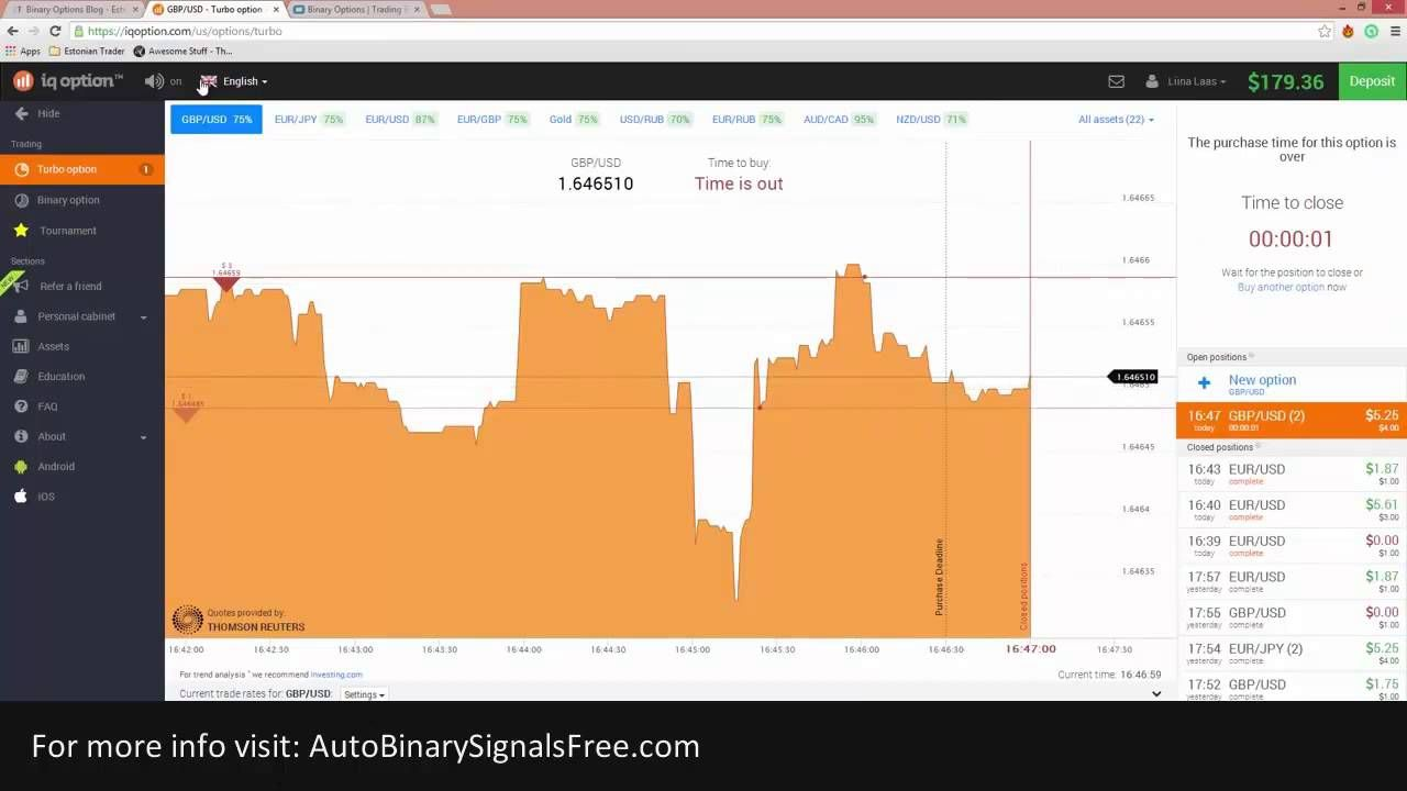 Binary Options Trading Signals Franco Review And Working Strategy