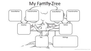Printables Family Tree Worksheet 1000 images about social studies on pinterest family tree worksheet goods and services kindergarten worksheets