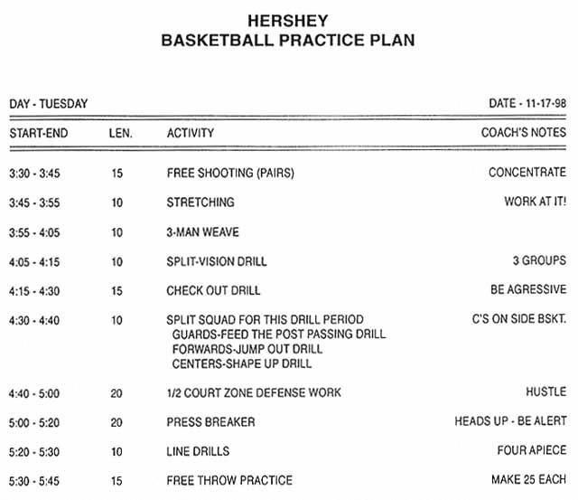 high school basketball practice plan template google search playbetterbasketball