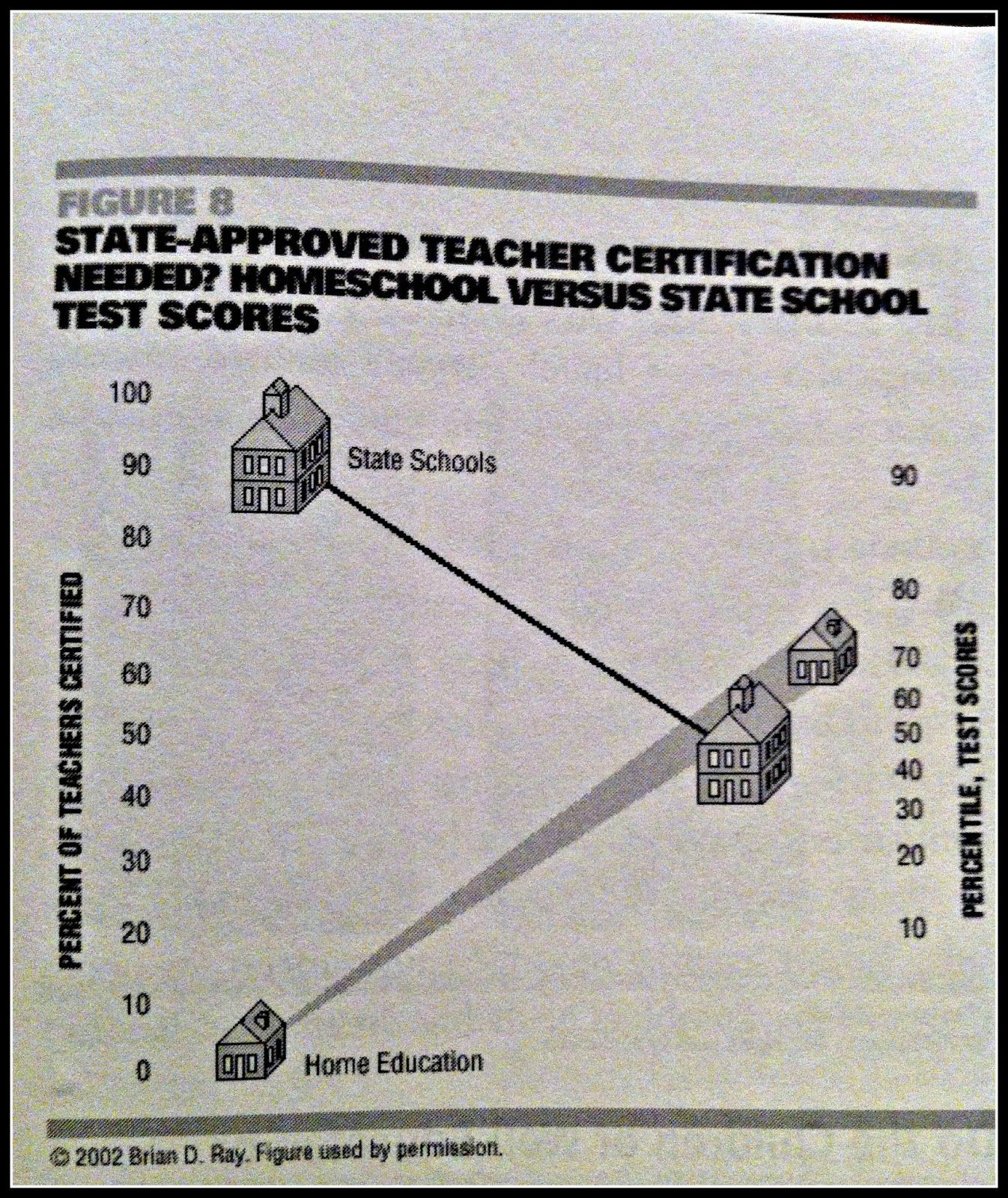 Homeschooling Statistics & 7 years of Days Shared, Learning ...