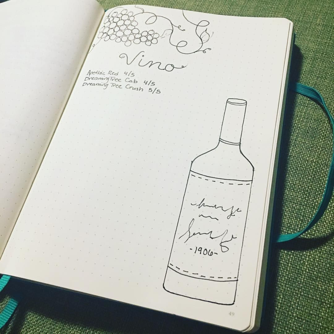 make a wine list with rating scale. #weonlydrinkcheapwine ...
