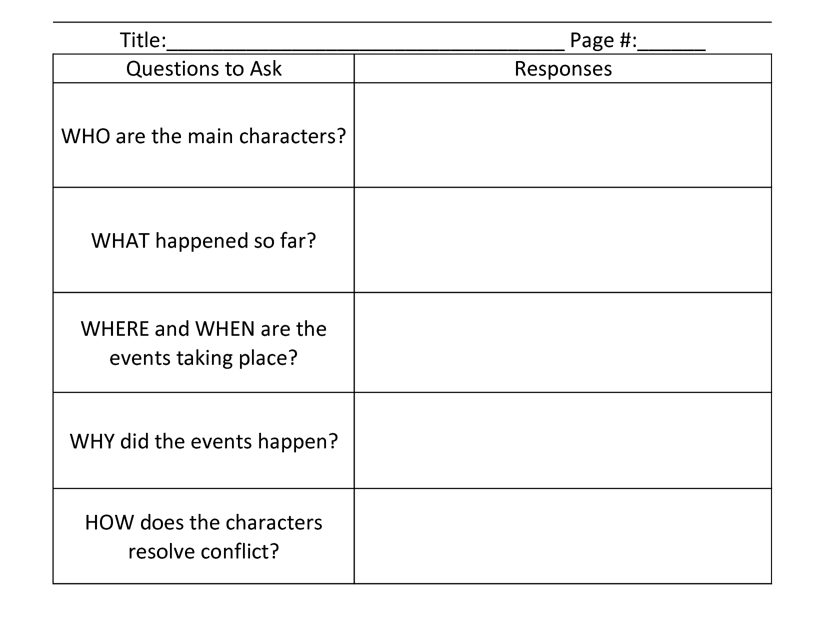 Uncategorized Summary Worksheet who what when where why reading chart 5w how summary summary