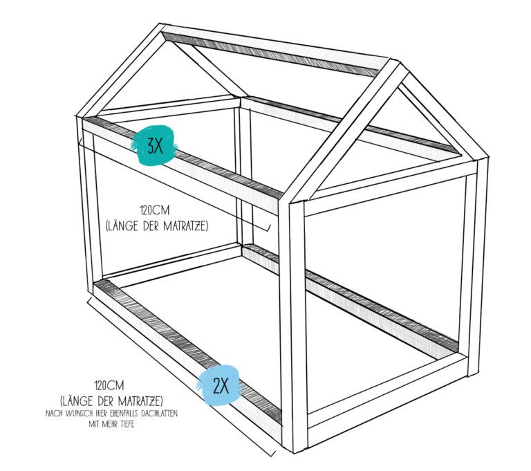 kinderzimmerbett selber bauen hausbett f r kinder diy anleitung kleine geschichten. Black Bedroom Furniture Sets. Home Design Ideas