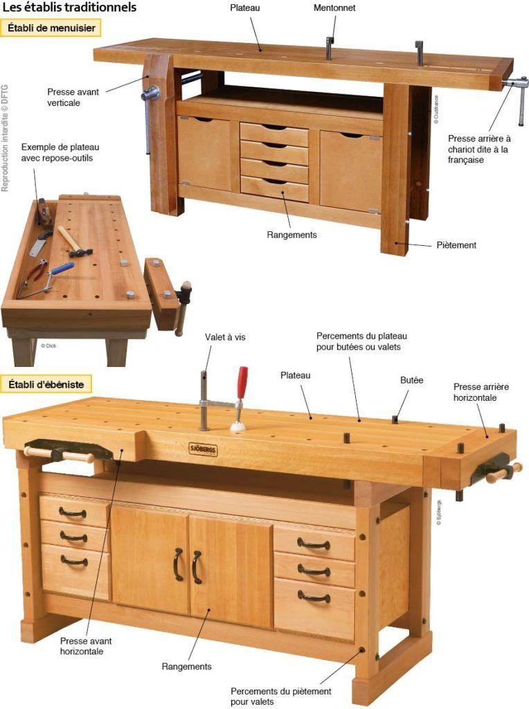 C Est La Piece Maitresse De L Atelier La Table De Travail Du