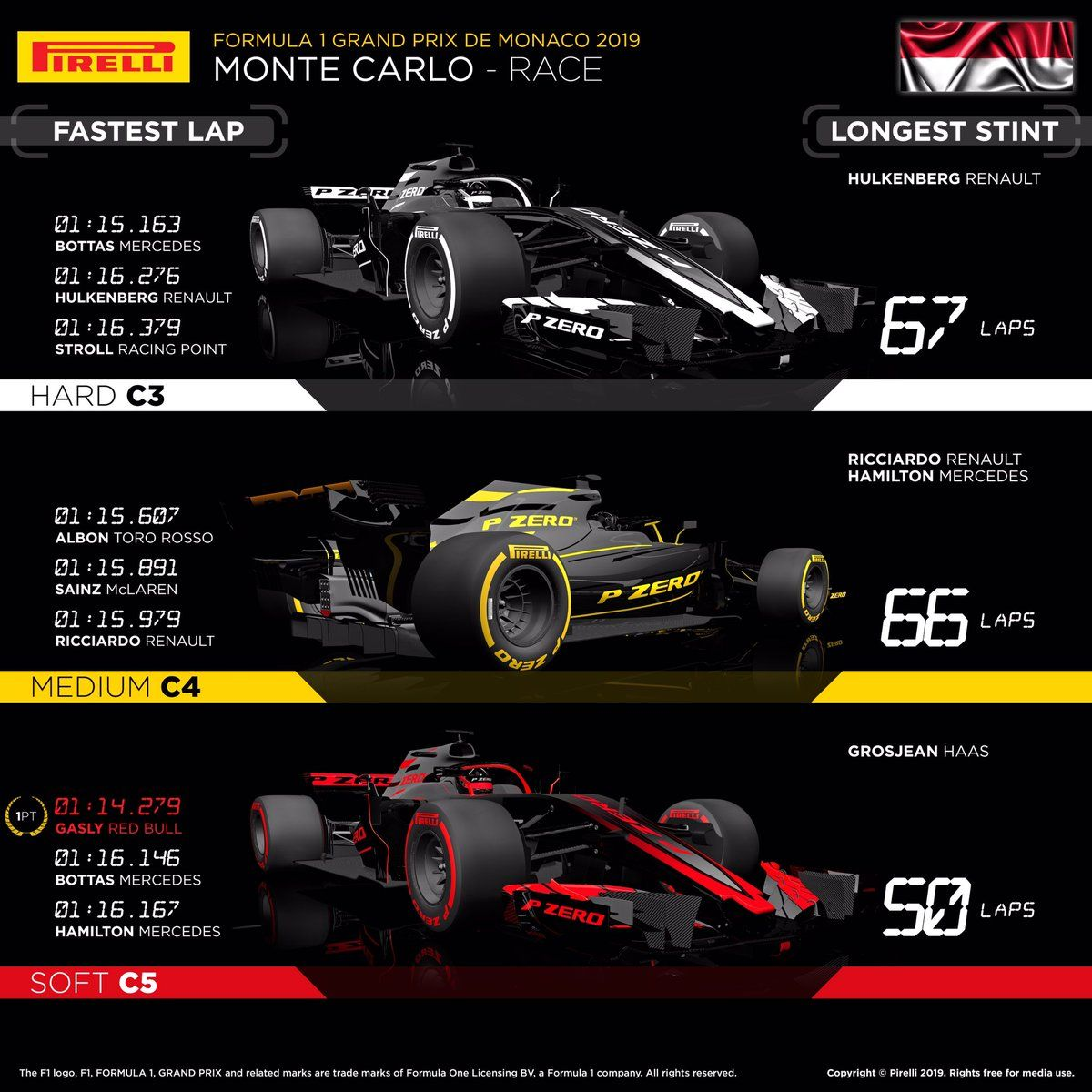 Pin By Some Guy On F1 2019 Racing Formula 1 Motorsport [ 1200 x 1200 Pixel ]
