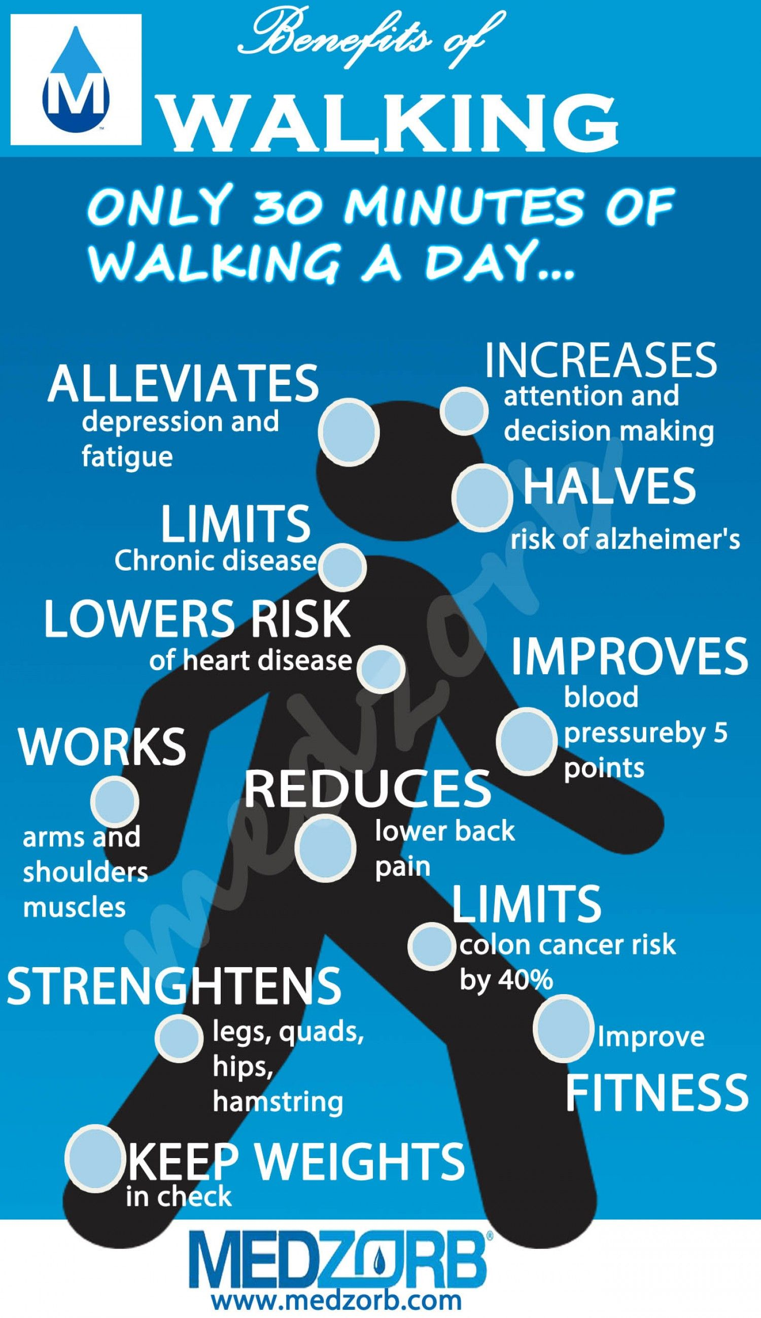 The Benefits of Walking --shared by zorbymedzorb on Oct 02 ...