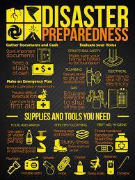 EMERGENCY PREPAREDNESS SURVIVOR
