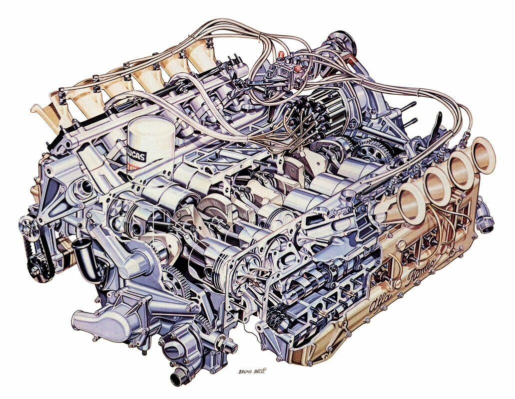 Alfa Romeo flat 12 F1   Alfa romeo cars   Pinterest   F1, Engine and ...