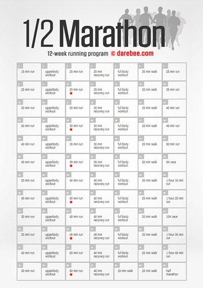 Turunkan Berat Badan dengan Latihan Treadmill