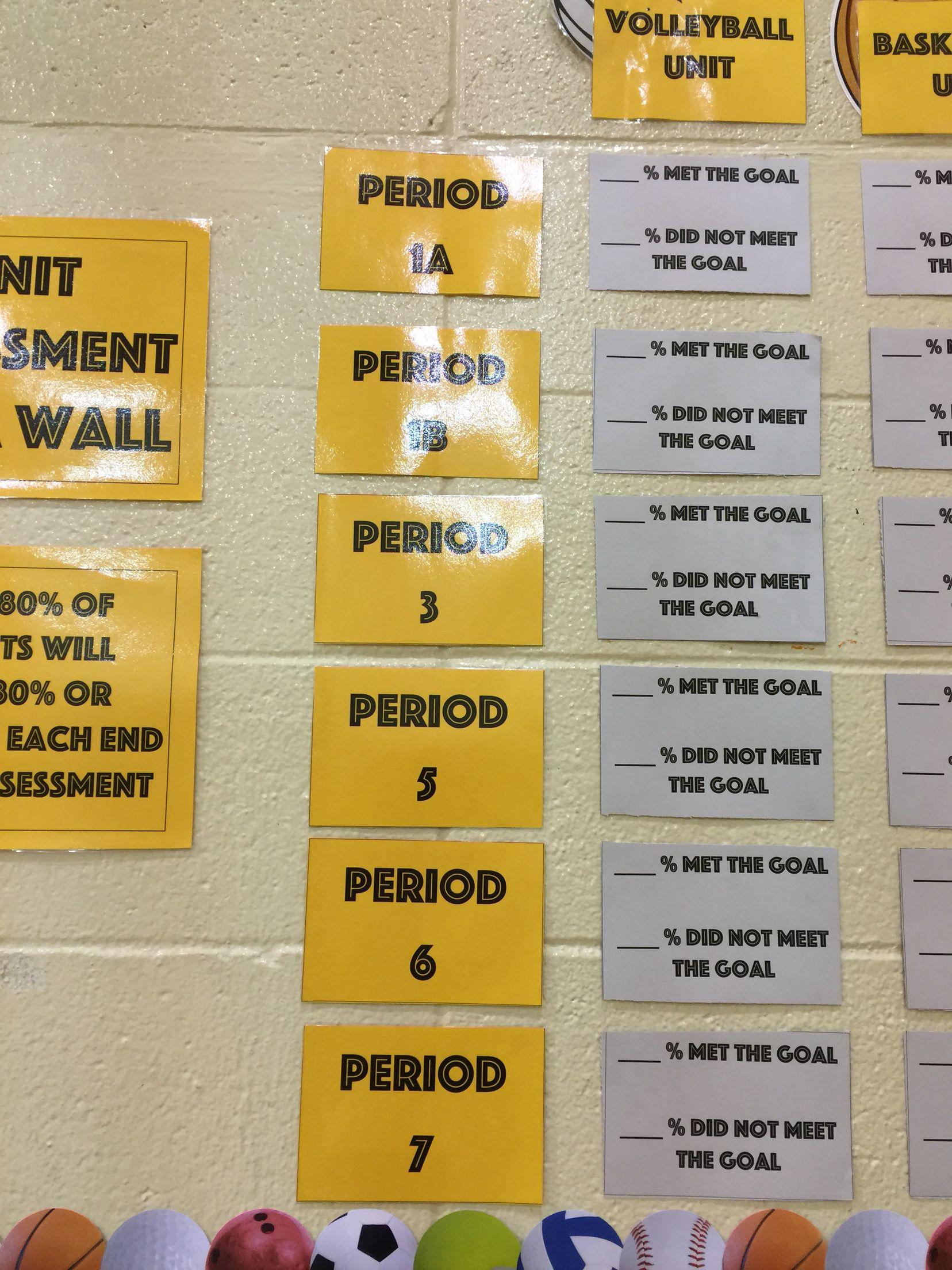 My friend Brett Guenther\'s fabulous PE data wall!! | Education ...