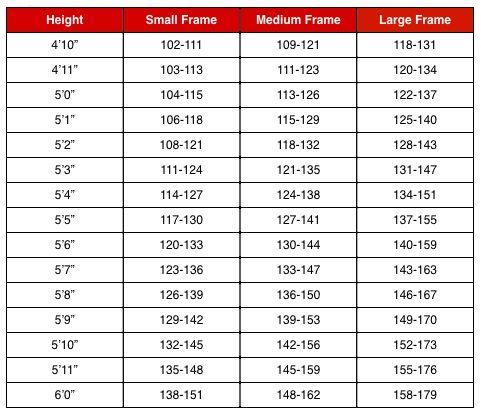 Weight sizes chart dolap magnetband co also size keninamas rh