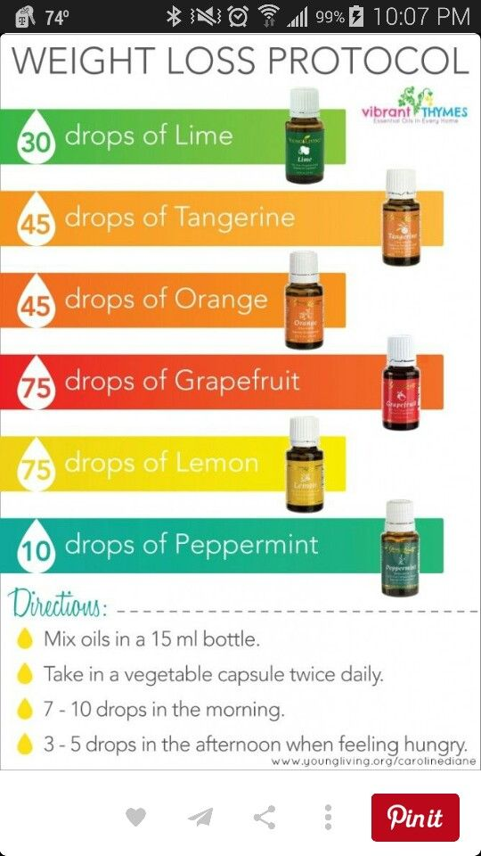 Oils to help weight loss