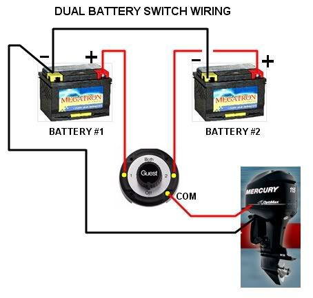 Boat Battery Wiring, Perko Switch Wiring Diagram