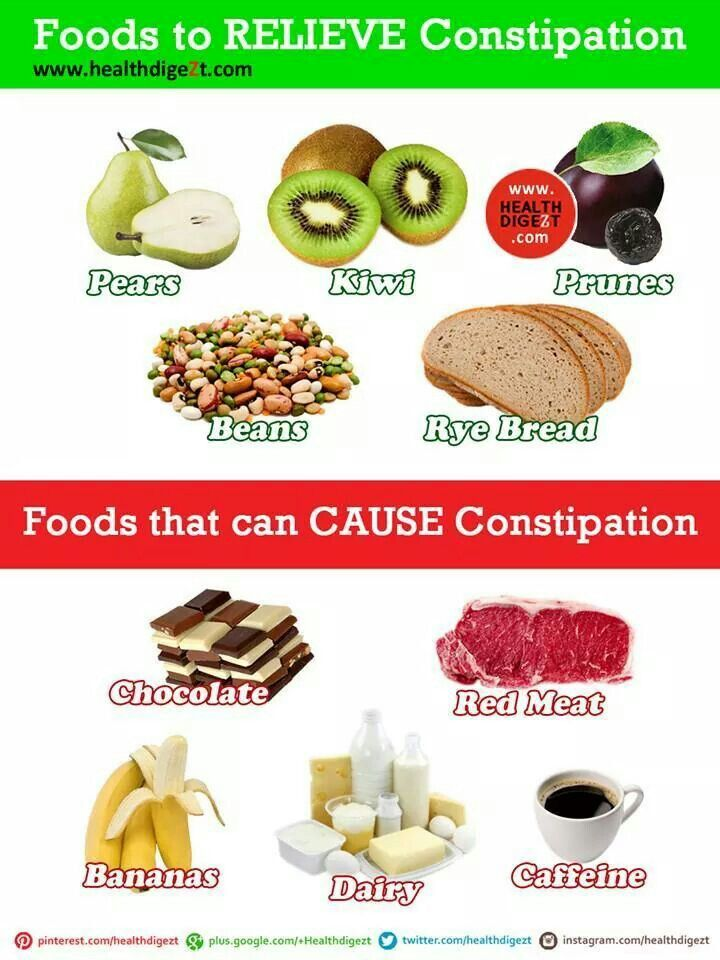 diet to reduce constipation