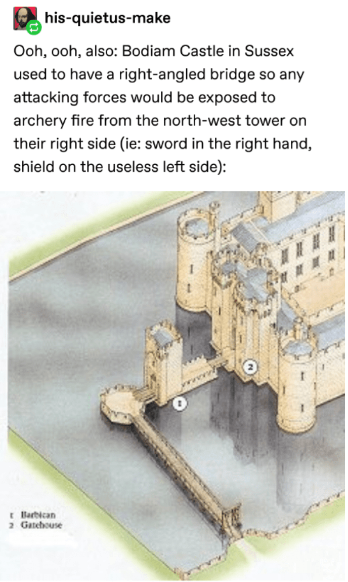 Photo of Tumblr Thread: Medieval Battle Tactics Were Wild