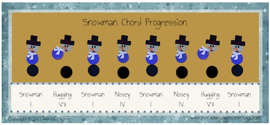 Snowman Chord Progression Chart Music Making Pinterest Snowman