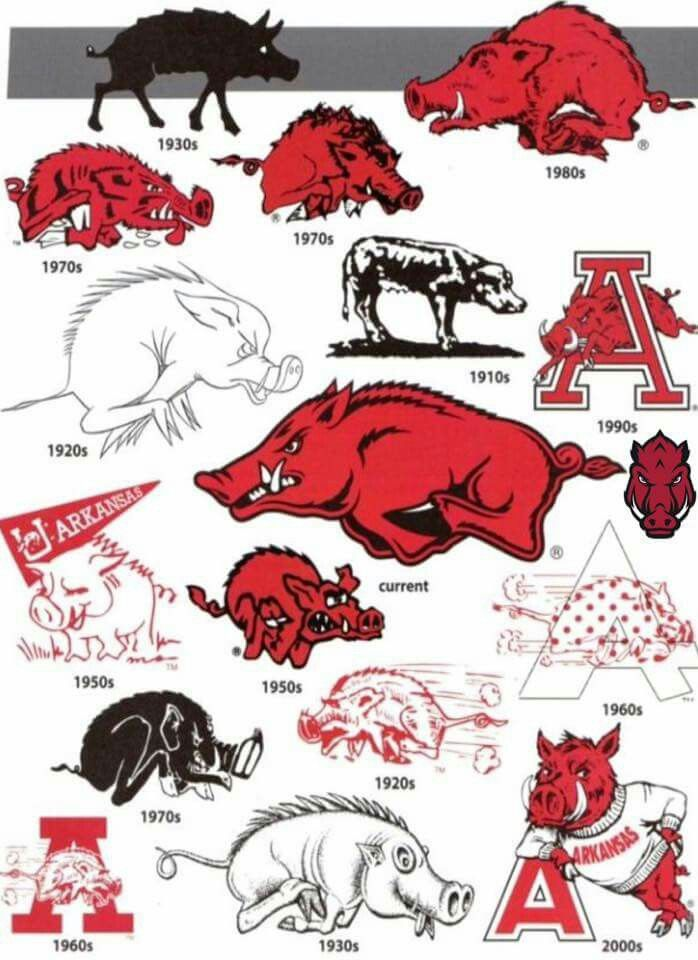 Hog History Arkansas Razorbacks Crafts Arkansas Razorbacks Arkansas Football