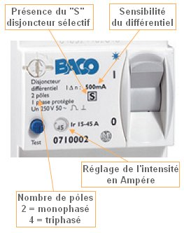 Zoom Du Disjoncteur De Branchement Norme Tableau Electrique Tableau Electrique Maison Tableau Electrique