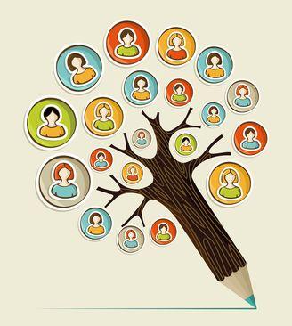 Aprendizaje basado en proyectos y red personal de aprendizaje