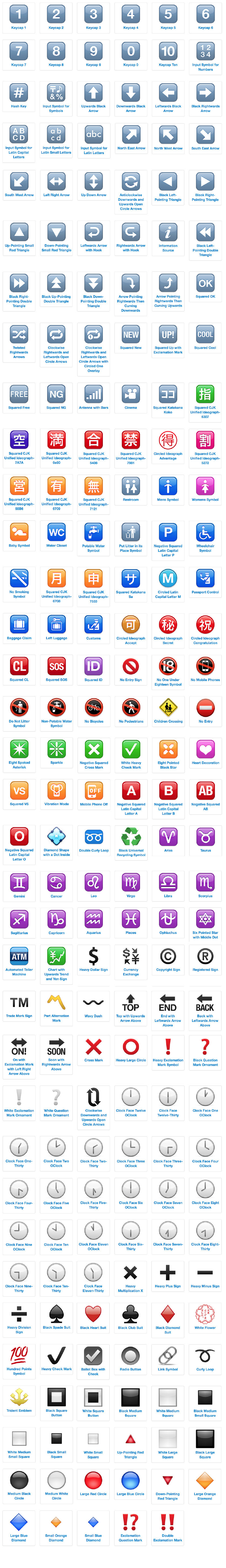 Emoji Icon List Symbols With Meanings And Definitions Life Hacks