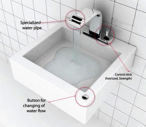 Reversiblesinkdrinkingfountain Drinking Fountains Pinterest - Bathroom sink water filter for bathroom decor ideas