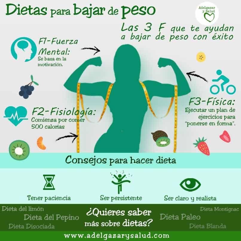 La mejor dieta para bajar de peso saludable