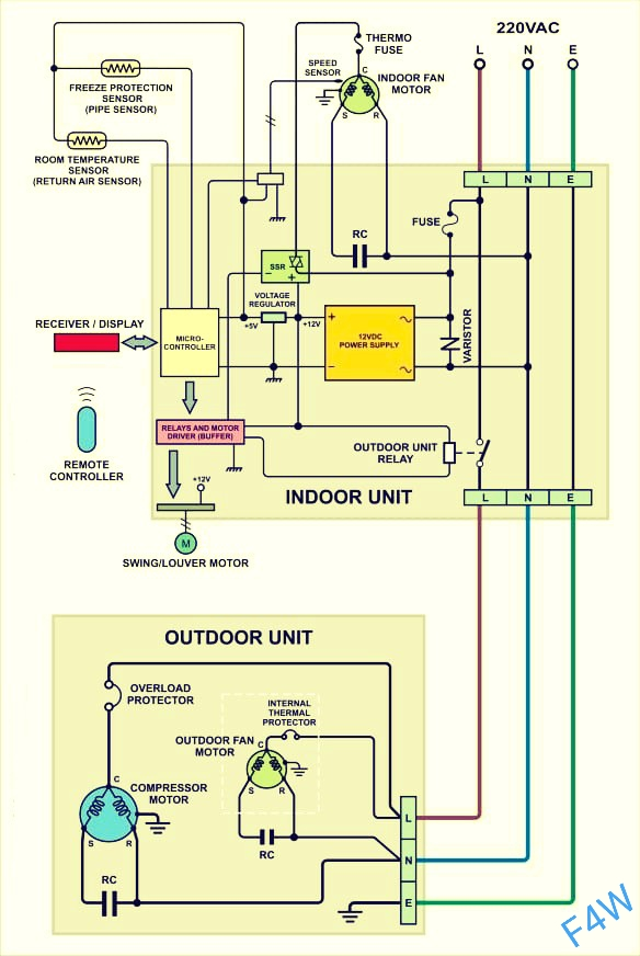 Split Ac full electric wiring diagram Fully4world