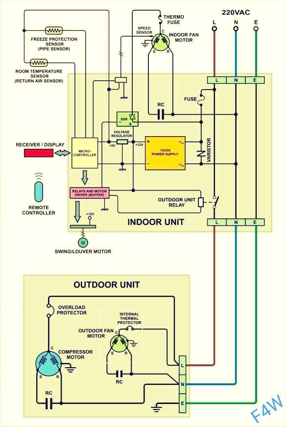 Split Ac full electric wiring diagram Fully4world