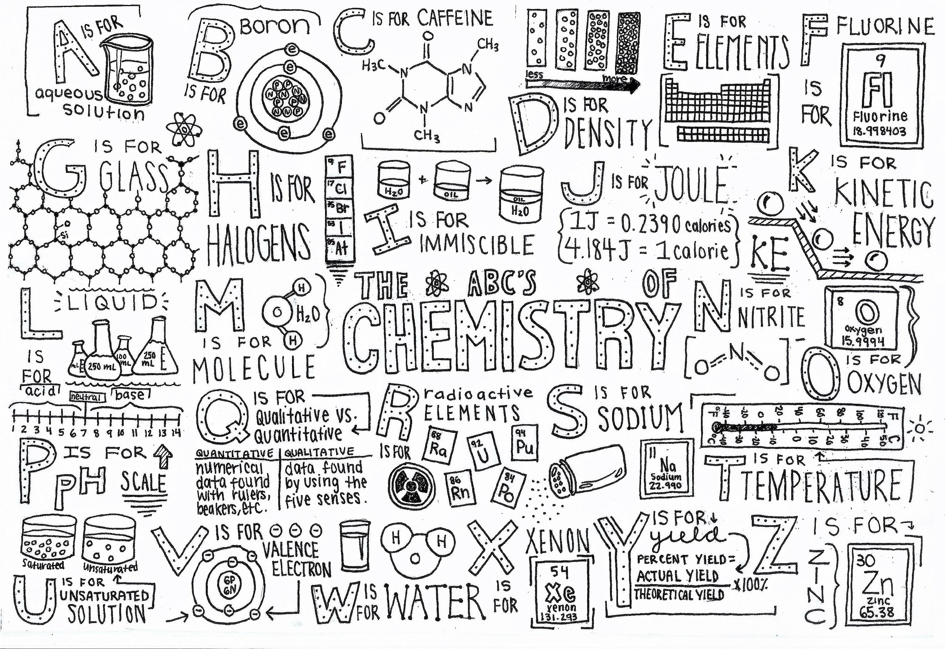Hand Drawn Chemistry Themed Coloring Page Scanned As A Digital