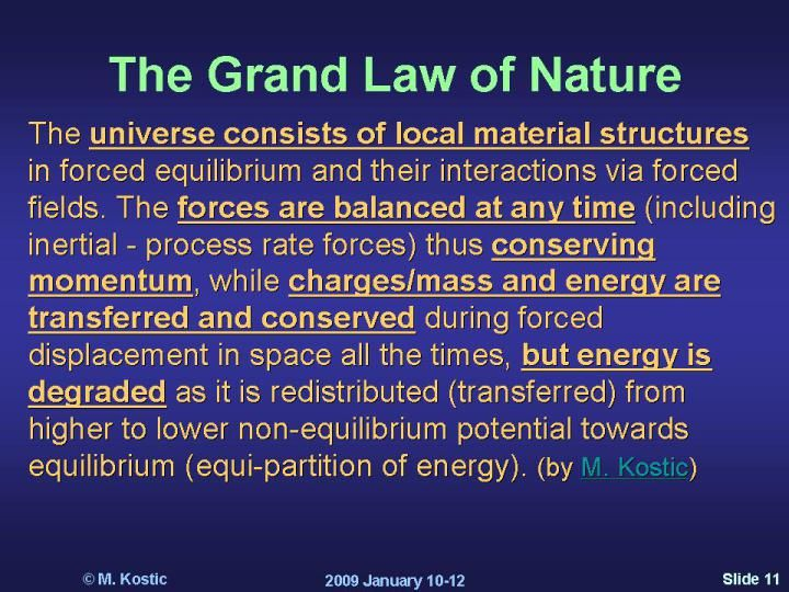 Medical Concept Of Equilibrium Vs Grand Law Of Nature Medical Science Clinic Medicine