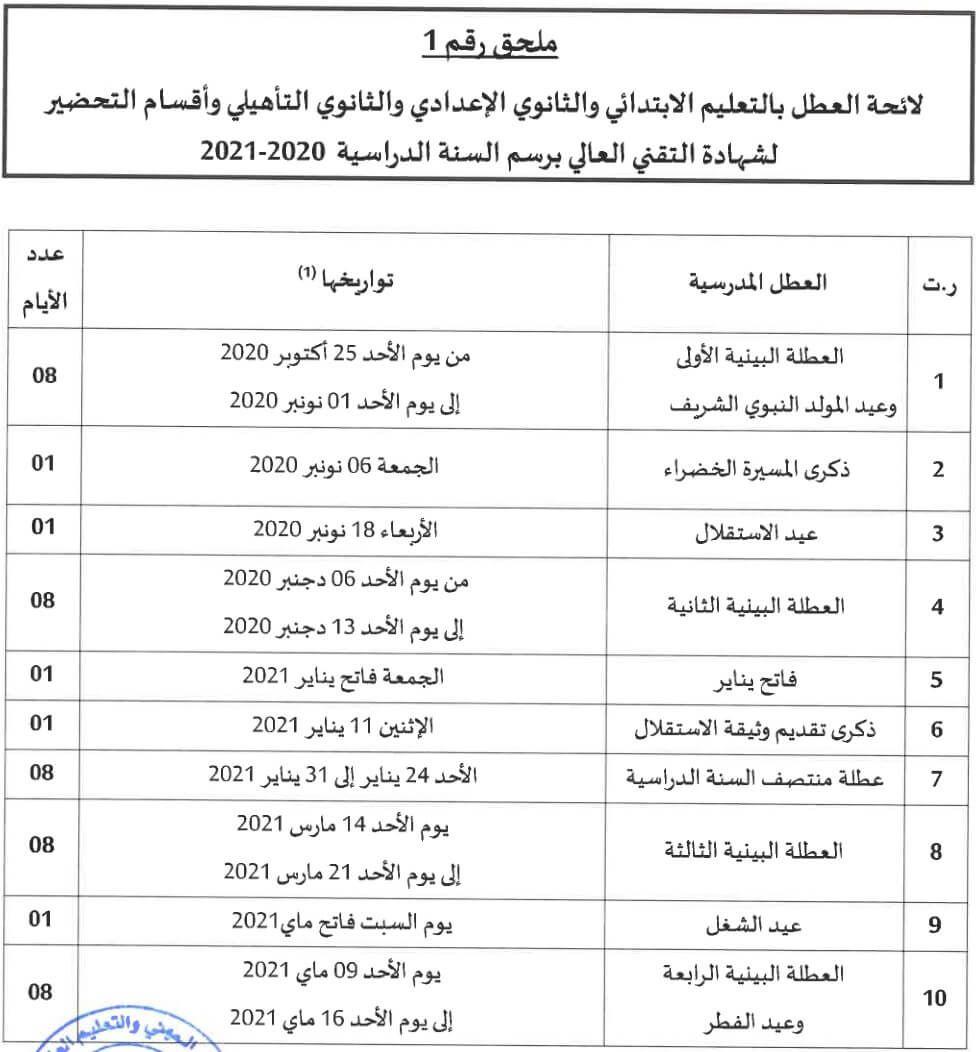 Calendrier Vacances Scolaires Et Universitaires 2020 2021 Maroc Moutamadris Ma