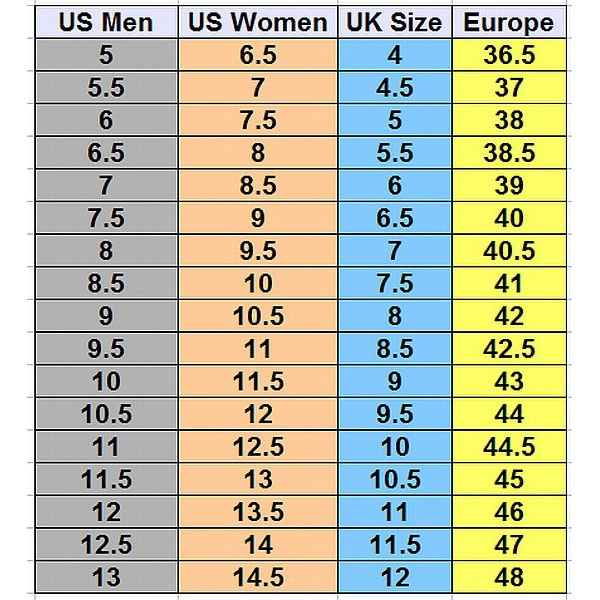 Women S 7 1 2 Shoe Is What Size In Mens Shoes Google Search Size 10 Women Shoes Shoe Size Chart Shoe Size Conversion
