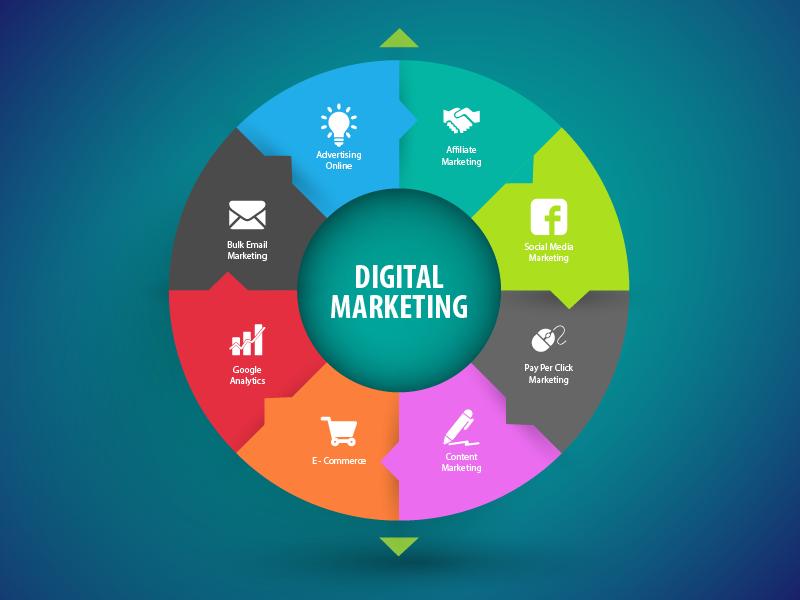 digital marketing companies in noida have helped several online