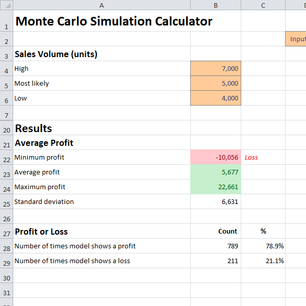 Monte Carlo Simulation Calculator For Startups Plan Projections Monte Carlo Business Planning Start Up