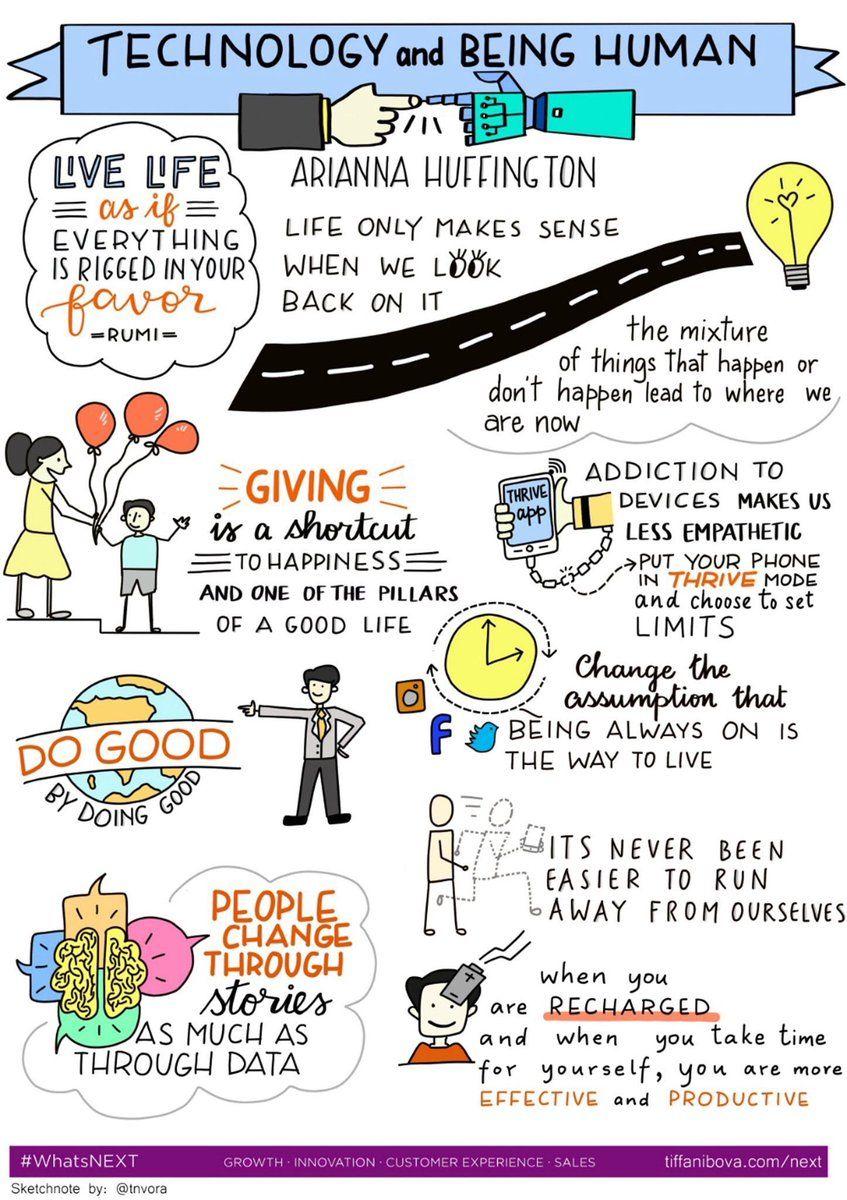 Helene Li 🍀 on Sketch notes, Business essentials, Life