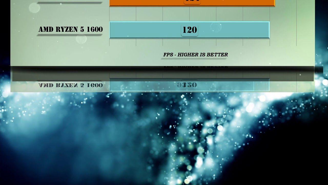 Ryzen 5 2600 vs Ryzen 5 1600 Benchmarks Gaming Tests