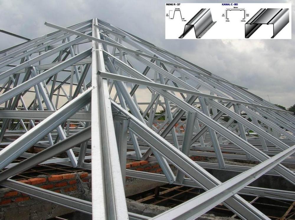 Model Reng Baja Ringan Pin By Eva Suci On Semarang In 2020 Steel Frame Hip